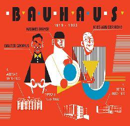 Bauhaus ress